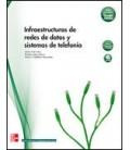 INFRAESTRUCTURAS DE REDES DE DATOS Y SISTEMAS CF GM